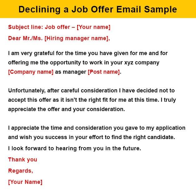 Declining a Job Offer Email